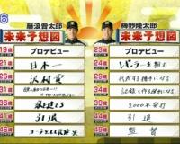 阪神・梅野隆太郎(29)「代表する捕手になる」