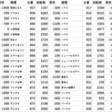 『10/25 マルハン横浜町田 スロパチ光』の画像