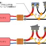 Yunit tech blog