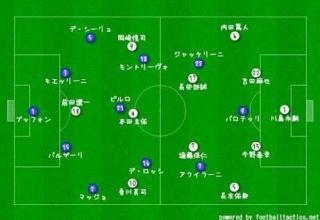 サッカー日本歴代ベストイレブンがこちらwwwww