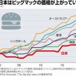 『【悲報】日本人はナゼ「貧乏になったこと」に気が付かないのか?』の画像