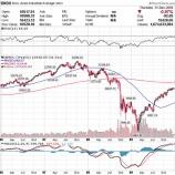 『【愚者は歴史から学べない】個人投資家のための金融危機の教訓』の画像