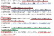 前川喜平さん、おもしろ議事録が発見されてしまう 教育WGでアホを晒し委員にボロクソに罵倒され終了