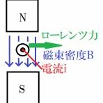 投資と電気電子工学についてのブログ