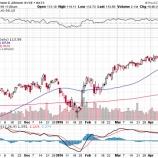 『バリュー株投資の王道銘柄ジョンソン・エンド・ジョンソンは高値を更新!』の画像