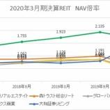 『2020年3月期決算J-REIT分析③その他の分析』の画像