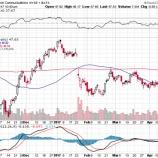 『【VZ】ベライゾン予想下回る決算で株価下落!』の画像