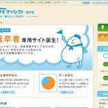 『既卒専用サイト新規オープン(リクナビダイレクト既卒版)』の画像