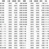 『9/27 エスパス上野本館 パン君』の画像