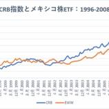 『これからコモディティと新興国株が上昇し続ける理由』の画像