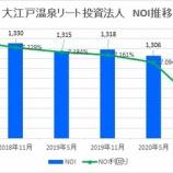 『大江戸温泉リート投資法人・第9期(2020年11月期)決算・一口当たり分配金は1,996円』の画像