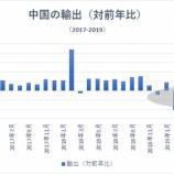 『【悲報】米中貿易戦争激化で中国貿易は一段と悪化! 中国は次の経済危機の発端となるか』の画像