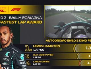 【動画】F1エミリア・ロマーニャGP ハミルトンのファステストラップ