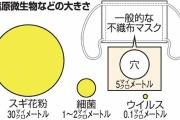 【北海道】79歳男、スーパーのマスクの列に割り込み35歳女性に暴行し逮捕 身勝手な行動に呆れ声