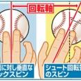 プロ野球選手の投げる球って「落ちない」よな