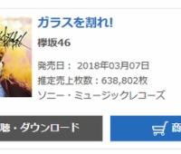 【欅坂46】6th「ガラスを割れ!」 初日638,802枚の売り上げキタ━━━(゚∀゚)━━━!!