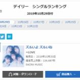 『[速報] =LOVE 6thシングル「ズルいよ ズルいね」オリコン初日売上126,687枚! 1位!!!【イコラブ、ノイミー】 ※追記あり』の画像