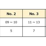 『【ジャマモン】7月7日(金)スタート!「カンタバリー防御戦」イベント開催のお知らせ』の画像