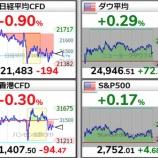 『2018年3月20日予測・建て玉更新 これからの日経さんの推移は、GS様の市場支配力を占う面白いものとなってきます』の画像