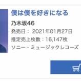 『【乃木坂46】緊急速報!!!『僕は僕を好きになる』4日目売上は16,147枚でオリコン1位を獲得!!!!!!キタ━━━━(゚∀゚)━━━━!!!』の画像