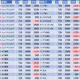 『12/30 コンサートホール北千住 周年』の画像