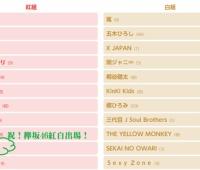 【欅坂46】祝!欅坂46紅白出場きたああああああああああ!