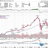 『【保護貿易】貿易戦争勃発で世界の株式市場は低迷する』の画像