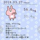 『56.6kg。合計1.8kg減量。1192kcal。9日目。』の画像