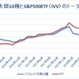 『【37ヶ月目】「バフェット太郎10種」VS「S&P500ETF」のトータルリターン』の画像