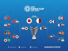 決勝の相手がカタールなら日本代表はアジアカップ優勝だろ?