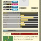 『徒然WCCF日記〜16-17ver 使用感の良かった選手①〜』の画像