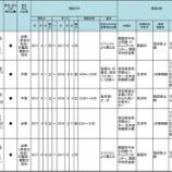 『明日11月17日は埼玉県民の日!県内、そして東京都・群馬県・栃木県で多くの協賛イベントが用意されています!』の画像