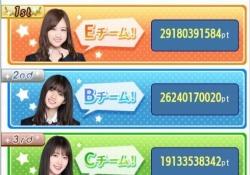 【乃木坂46】乃木恋イベントの順位…Eチーム優勢?!