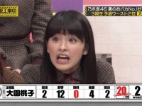 【乃木坂46】理科0点の大園桃子の顔wwwww(画像あり)