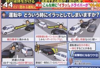 【悲報】運転中最も腹が立つ行為、「軽自動車に抜かれる」だった