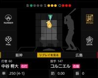 【阪神】桧山「中谷選手は片目でしか投手見えてないんちゃう」