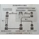 『福田の立場はどうなる?』の画像