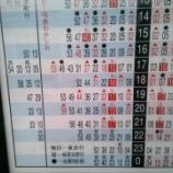『京葉線 海浜幕張駅夕ラッシュ時乗降観察(上り・下り)』の画像