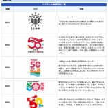 『(本日最終日)戸田市の市制施行50周年記念ロゴマークとキャッチコピーを決定する投票にご協力をお願いします!』の画像