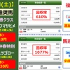 【予想】高松宮記念 ~ロードカナロア産駒の適性はスプリントにあり!~<2020>