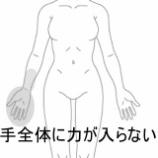 『手全体に力が入らない ツボネットにて症例報告です』の画像