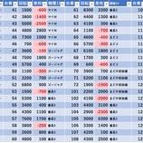 『9/17 エスパス渋谷スロ館 旧イベ』の画像