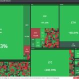 『仮想通貨市場の時価総額について俯瞰する』の画像