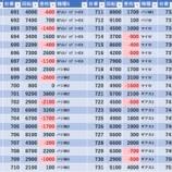 『10/23 スーパーDステーション立川 旧イベ』の画像
