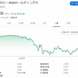 『【ANA】2000億円増資報道(会社は否定)!株価はどうなる?』の画像