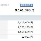 『2019年3月末の資産額は814万円でした!』の画像