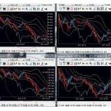 『ドル円を見てポンド円トレードを組み立てる』の画像