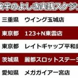 『レイトギャップ平和島 12/26スロパチ「よしき」来店 全台差枚』の画像