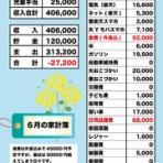 年収400万円家族