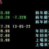 『2017年5月23日予測・建て玉更新 今思えば「5・23」は日経1万6千円辺りでの出来事だったのですね、、』の画像
